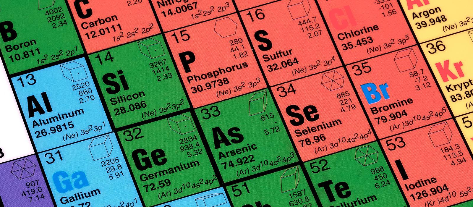 Carleton Main Group Chemistry Homepage